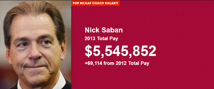 saban_salary